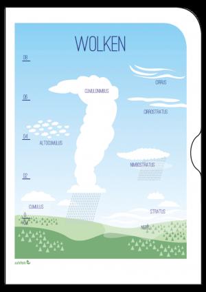 Tutorial-Schule1-Wolken-O