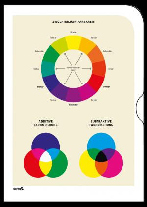 Tutorial-Schule2-Farbkreis-O