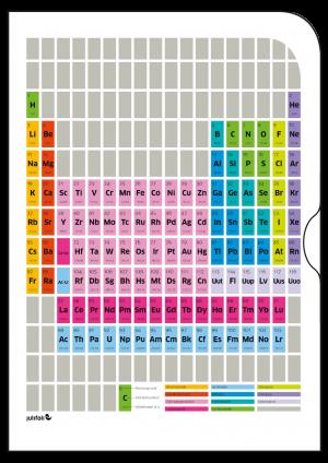 Tutorial-Schule2-Periodensystem-O